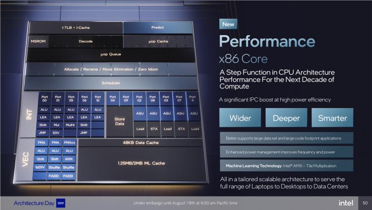 Intel представила процессорное ядро Golden Cove— на 42 % быстрее Skylake2