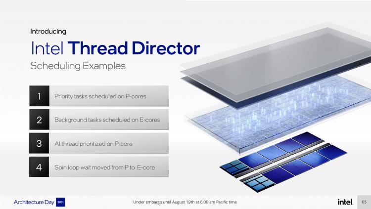 Intel раскрыла архитектуру процессоров Alder Lake и объяснила, как они будут работать3