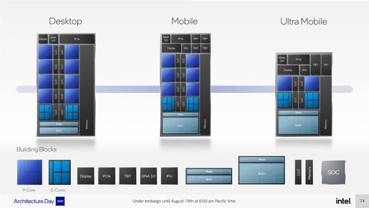 Intel раскрыла архитектуру процессоров Alder Lake и объяснила, как они будут работать5