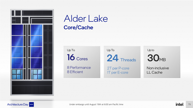 Intel раскрыла архитектуру процессоров Alder Lake и объяснила, как они будут работать1