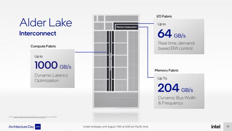 Intel раскрыла архитектуру процессоров Alder Lake и объяснила, как они будут работать4