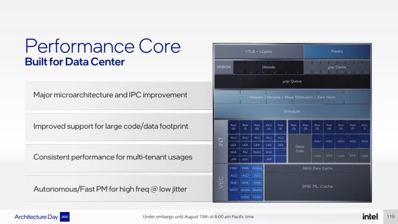 Intel представила Xeon Sapphire Rapids: четырёхкристалльная SoC, HBM-память, новые инструкции и ускорители