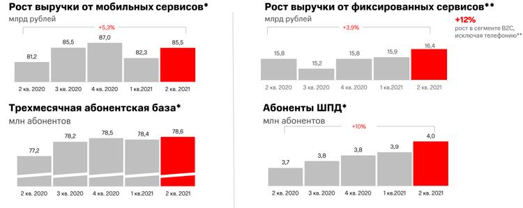 https://3dnews.ru/assets/external/illustrations/2021/08/19/1047113/mts3.jpg