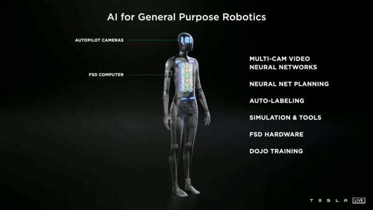 Маск анонсировал робота-гуманоида для скучных операций и походов в магазин