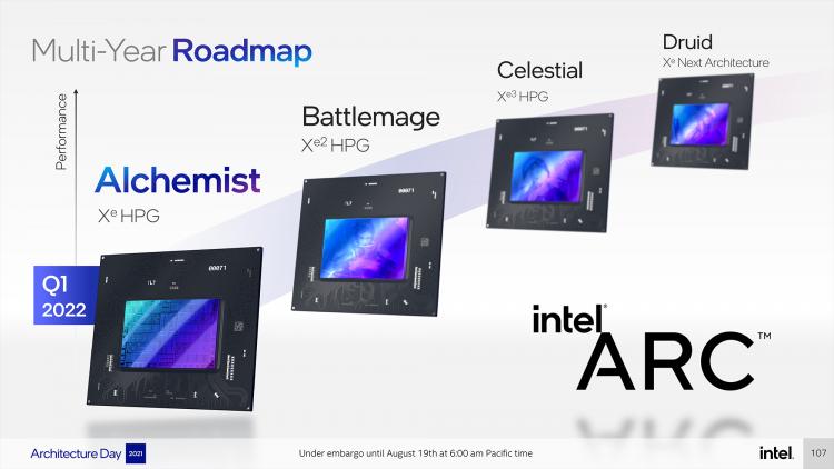 Источник изображения здесь и ниже: Intel