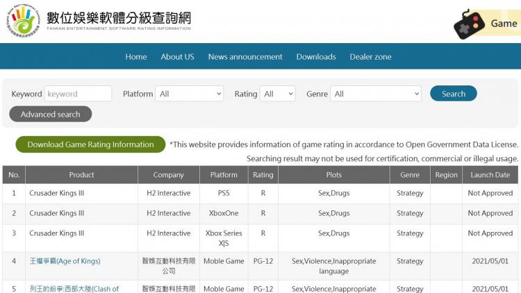 Crusader Kings III в выдаче поиска на сайте тайваньского рейтингового агентства