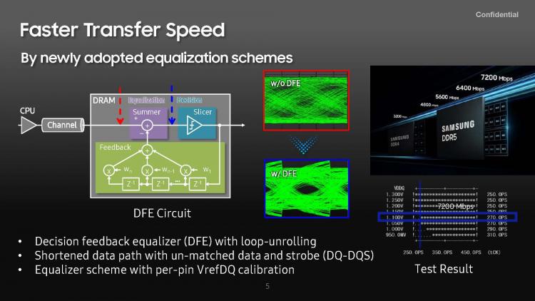 Samsung представила первый в мире модуль памяти DDR5-7200 объёмом 512 Гбайт3