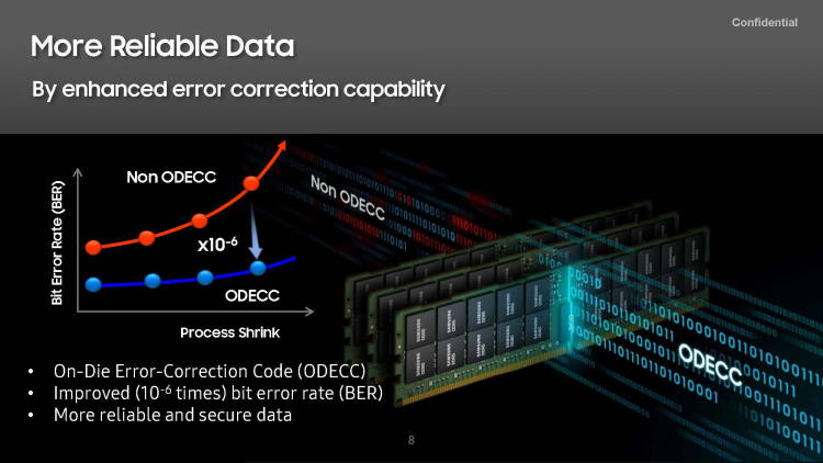 Samsung представила первый в мире модуль памяти DDR5-7200 объёмом 512 Гбайт4