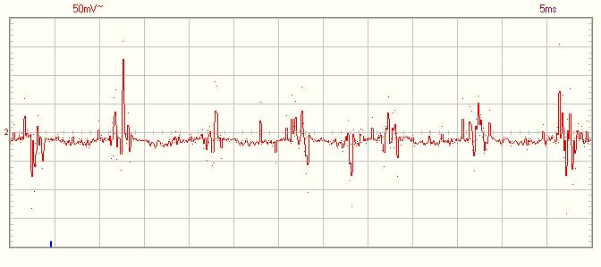 Шина 12 В, низкочастотные пульсации