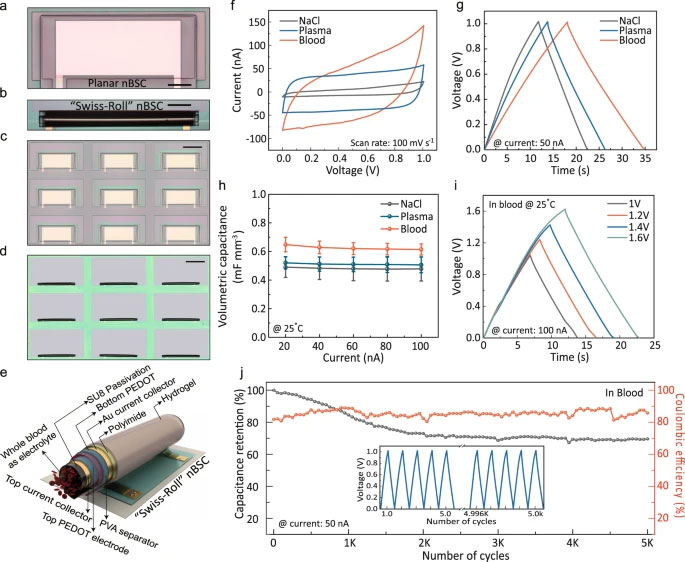 Создан суперконденсатор размером с пылинку, который выдаёт напряжение как у пальчиковой батарейки1