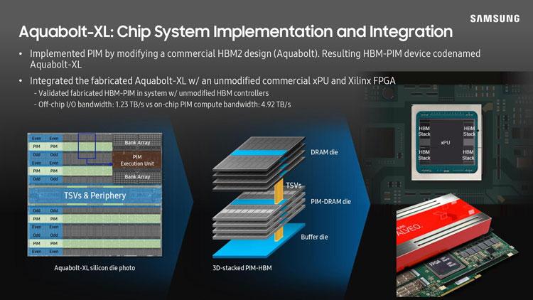 Samsung будет оснащать встроенными ускорителями вычислений все типы памяти — от DDR4 до HBM32