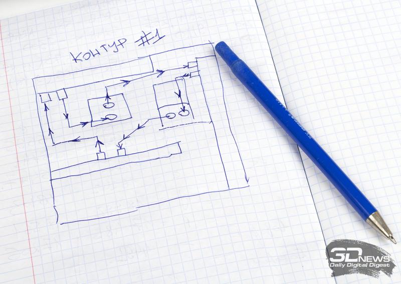 Примитивная иллюстрация того, как работает контур в тестовой системе: из помпы (начальная точка любой СЖО) жидкость попадает в водоблок видеокарты, затем в верхний радиатор, потом в водоблок ЦП, затем в большой радиатор, а после — опять в помпу, совмещенную с резервуаром