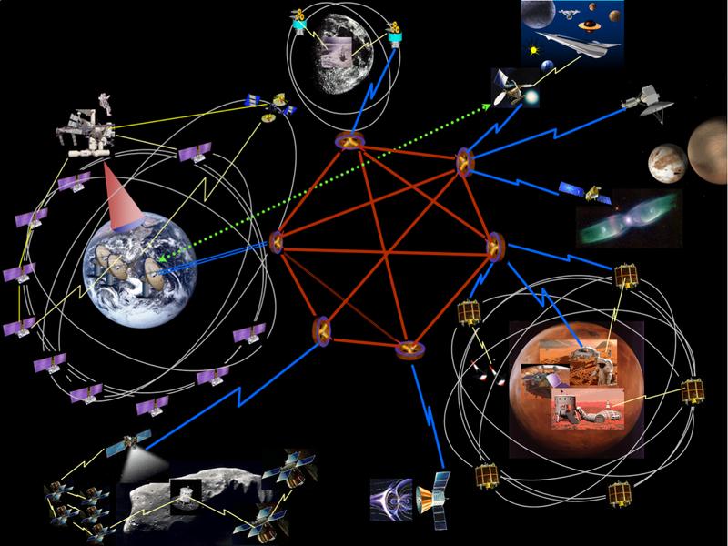Такой видит NASA структуру будущего «межпланетного интернета»