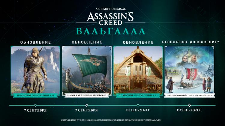 Сегодняшний патч принесёт в Assassin's Creed Valhalla новые речные набеги,  «кошмарный» уровень сложности и не только