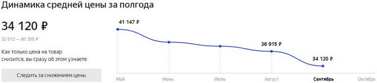 Актуальная средняя цена Ryzen 7 5800X по данным «Яндекс.Маркет»