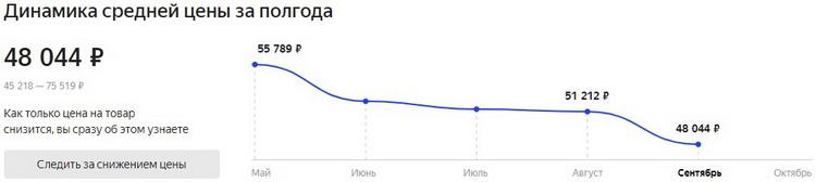 Актуальная средняя цена Ryzen 9 5900X по данным «Яндекс.Маркет»