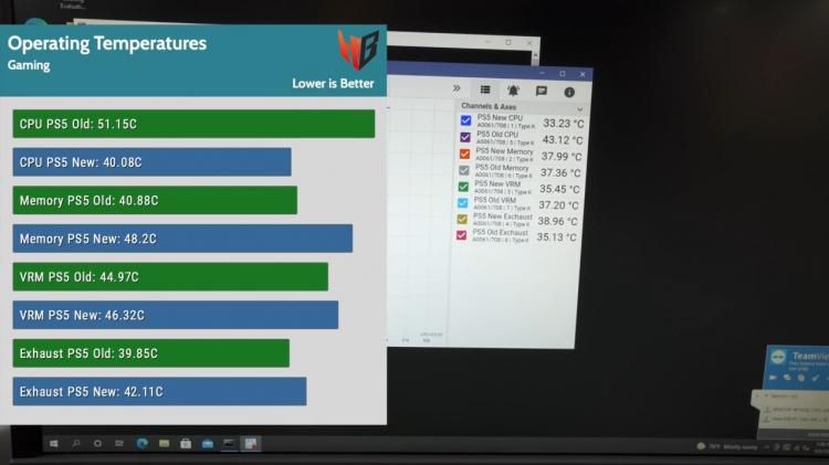 Тщательные тесты показали, что новая система охлаждения PlayStation 5 лучше старой