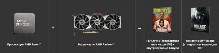 Покупателям ПК на Ryzen и Radeon подарят копии Resident Evil Village и Far Cry 6