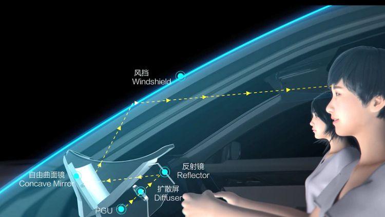 Источник изображения: Huawei Technologies