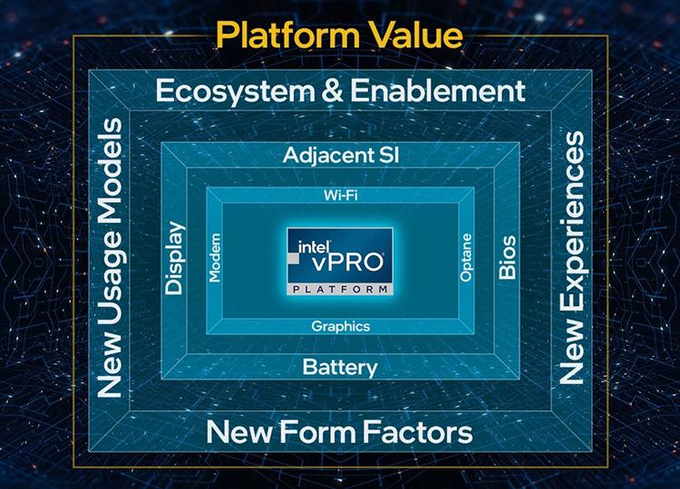 """Видеообзор платформы Intel vPro от компании OCS Distribution"""""""