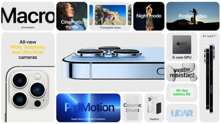 """Представлены iPhone 13 Pro и 13 Pro Max — 120-Гц дисплеи, улучшенные камеры и новые цвета"""""""
