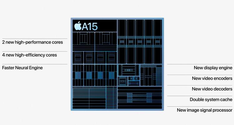 Мобильные процессоры Apple стали медленнее прибавлять в производительности и дальше будет только хуже1