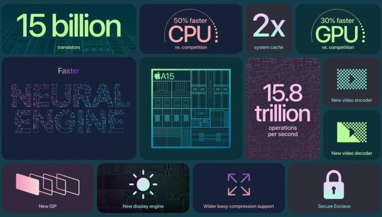 Мобильные процессоры Apple стали медленнее прибавлять в производительности и дальше будет только хуже2