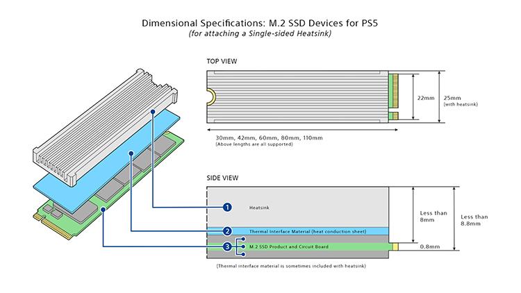 PlayStation 5 получила поддержку дополнительных SSD и ряд улучшений