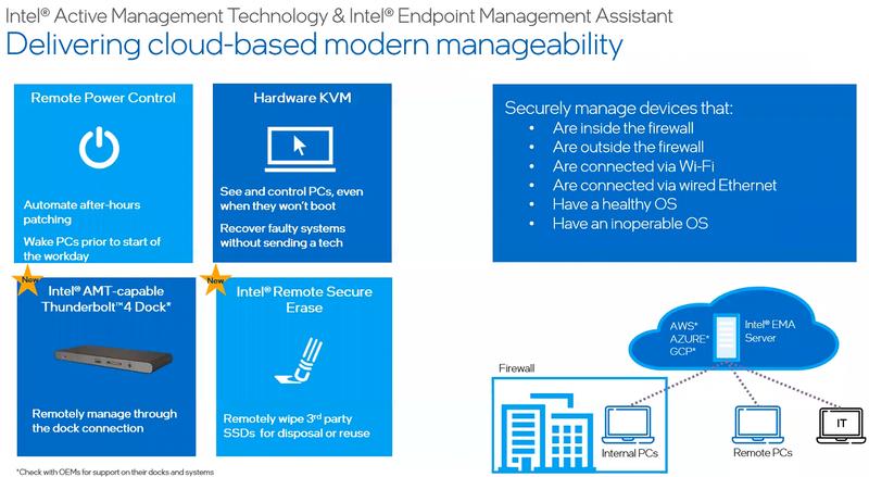 Поддерживаются практически любые состояния и сетевые конфигурации, доступно управление через облако