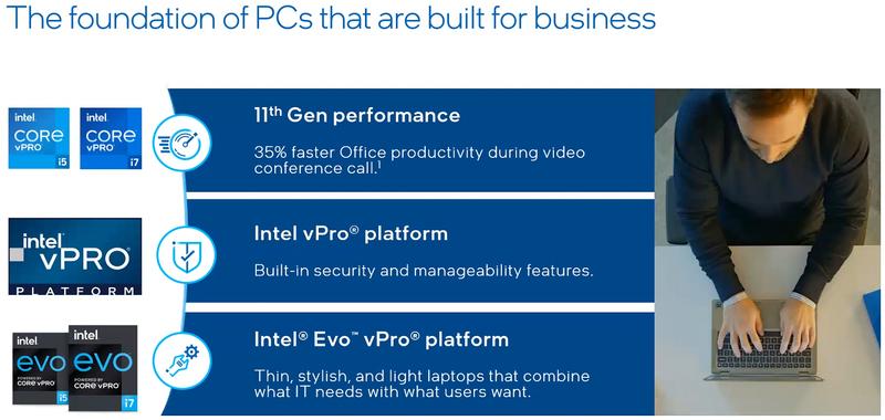 Intel vPro: основа продуктивной и надёжной ИТ-платформы для любого бизнеса