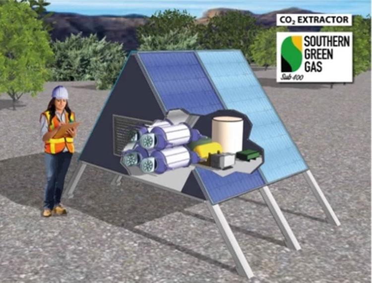 Источник изображения: Southern Green Gas