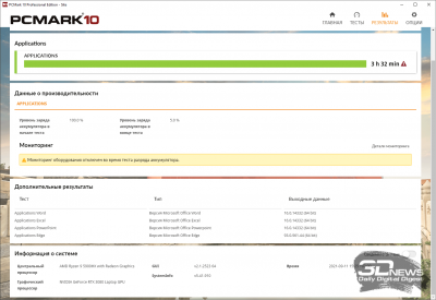 PCMark'10 «Applications» (3 ч 32 мин)