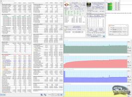 Turbo (3,2 ГГц, 77 °C, 55 Вт)