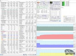Balanced (3,0 ГГц, 77 °C, 45 Вт)