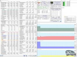 Quiet (2,2 ГГц, 64 °C, 32 Вт)
