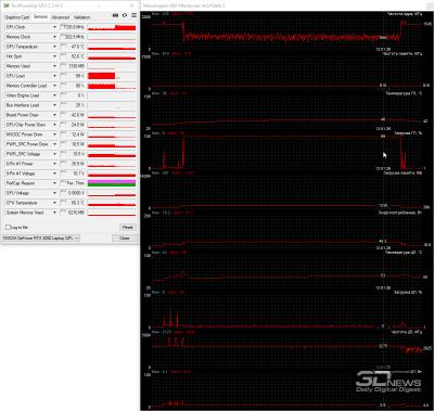 Balanced (0,7/1,6 ГГц, 47 °C, 40 Вт)