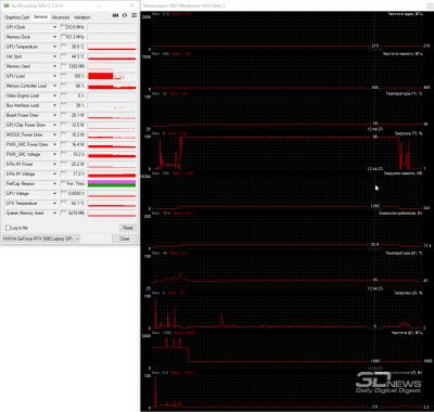 Quiet (0,2/0,8 ГГц, 26 °C, 38 Вт)