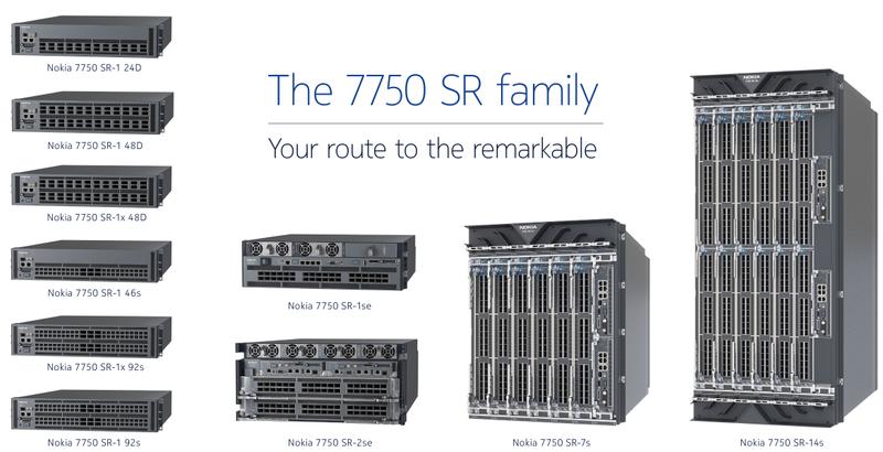 Новые маршрутизаторы серии 7750 SR на базе FP5