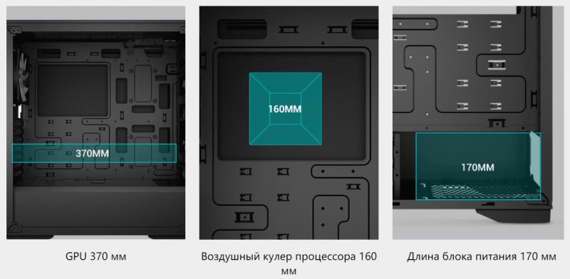 Обзор и тестирование корпуса Deepcool MATREXX 50 MESH 4FS
