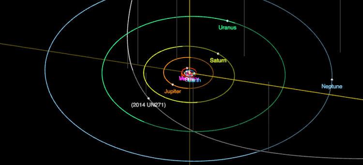 Схема движения кометы