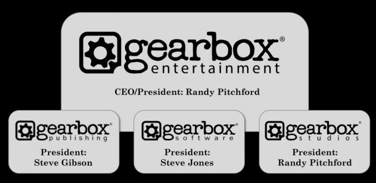Руководитель Gearbox Entertainment и её подразделений