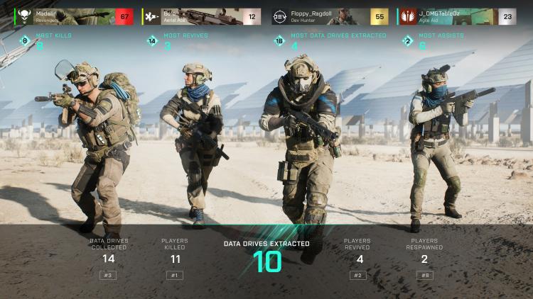 Концепция, трейлер, скриншоты: разработчики Battlefield 2042 поделились подробностями режима Hazard Zone