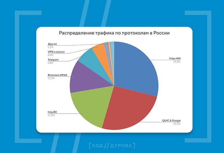 kod.ru