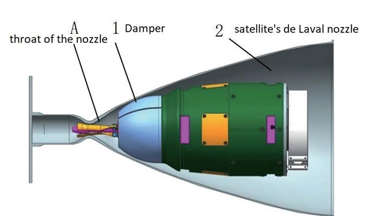 Принцип работы китайской противоспутниковой управляемой мины. Источник изображения: SCMP
