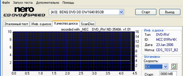 NERO CD-DVD SPEED ver. 4.11