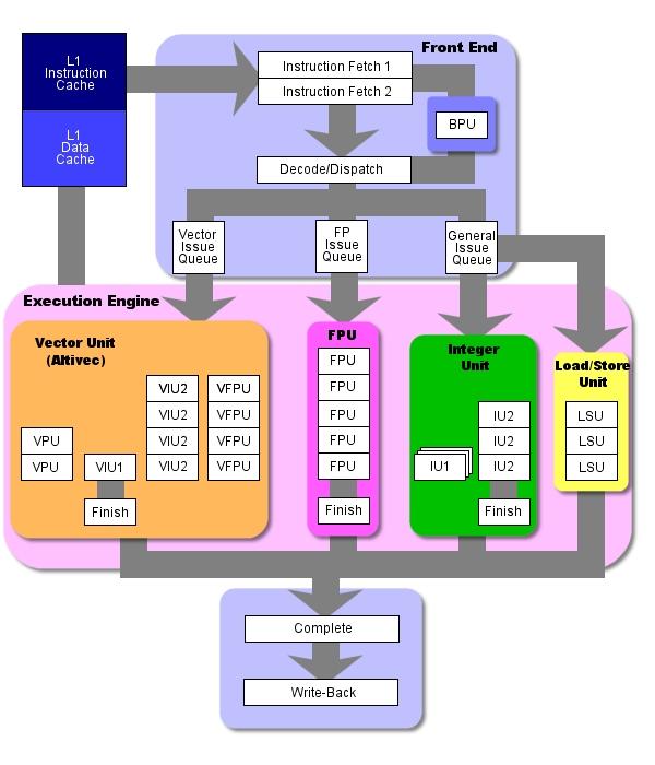 Конвейер pentium ленточные конвейеры грузоподъемность