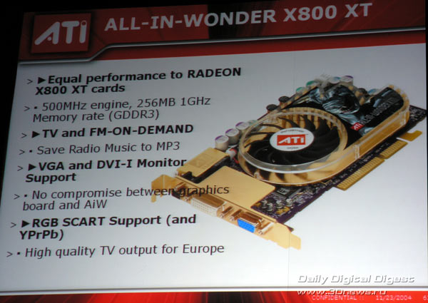 ATI ALL IN WONDER X600 PRO CAPTURE DRIVERS FOR WINDOWS XP