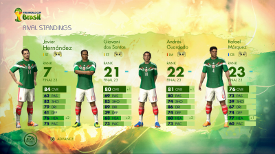 easports2014fifaworldcupbrazil_ps3_captainyourcountry_playerstatsupgrade.jpg