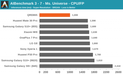 """Тесты Qualcomm Snapdragon 865: iPhone 11 будет низвергнут?"""""""