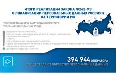 Постановление Правительства РФ от 12.10.2004 N 539